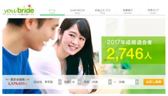 おすすめ婚活サイト4選関連記事